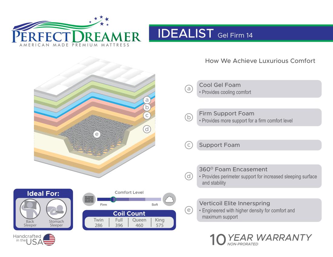 IDEALIST GEL FIRM 14_SpecCards.png