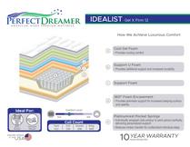 IDEALIST GEL X FIRM 12