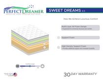 """SWEET DREAMS 6.5"""""""