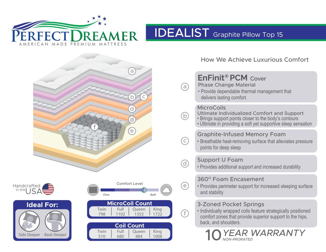 IDEALIST GRAPHITE PT 15_SpecCards.png