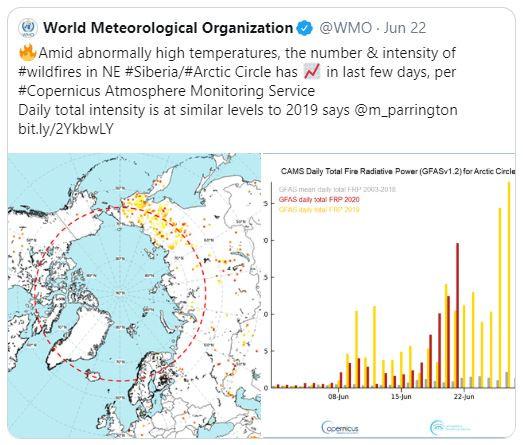 Tweet by WMO