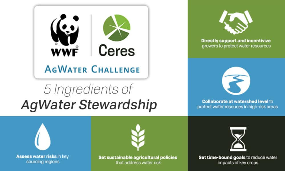 AgWater Stewardship by WWF and Ceres