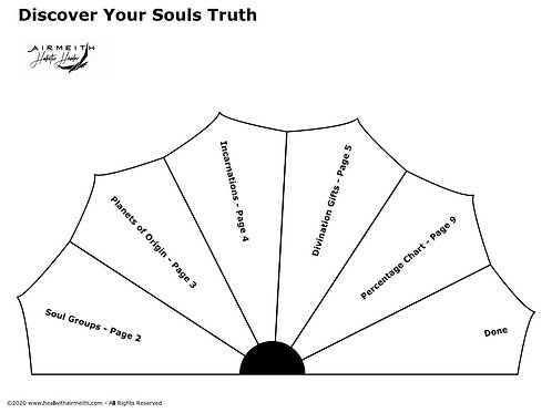 Discover Your Souls Truth Pendulum Dowsing Chart