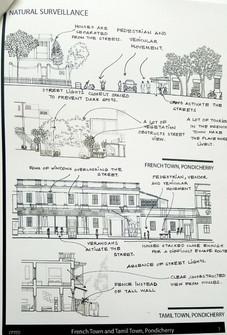 Analysis of Tamil town ,Pondicherry (Tamil Nadu)