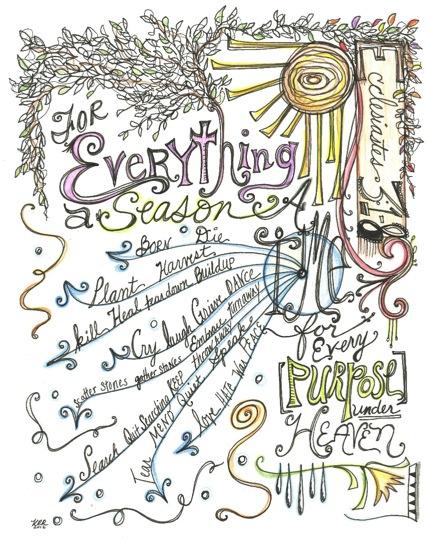 everythingaseasoncopyright
