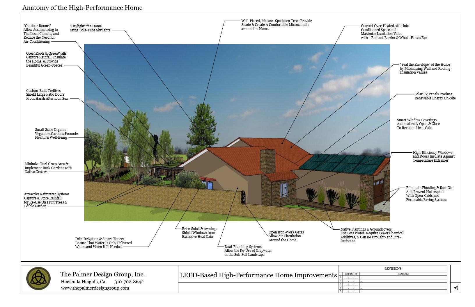 Comprehensive Green Home Design & Plans