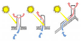 Passive Solar Principles Reduce Reduce Energy-Usage While Improving Indoor Comfort
