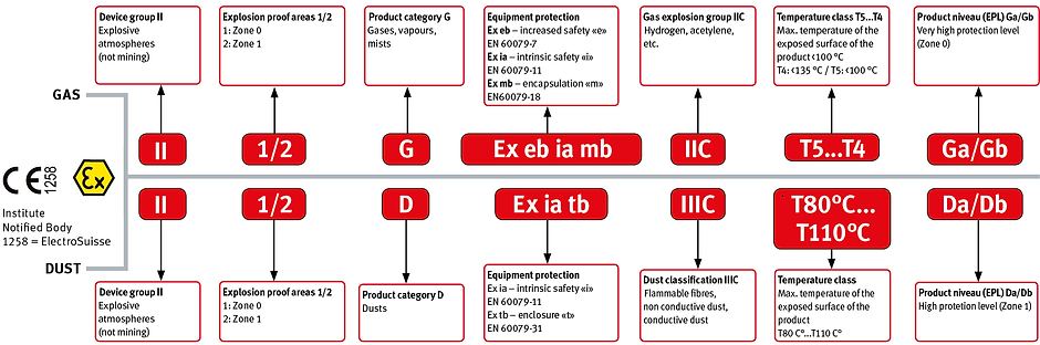 atex_diagram[1].png