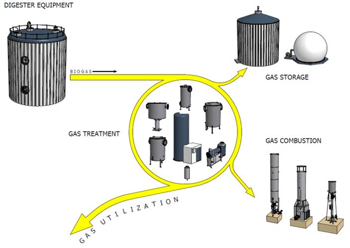 biogas train.png