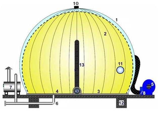 gasholder structure.jpg
