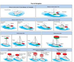 Naviguez en règle et en sécurité