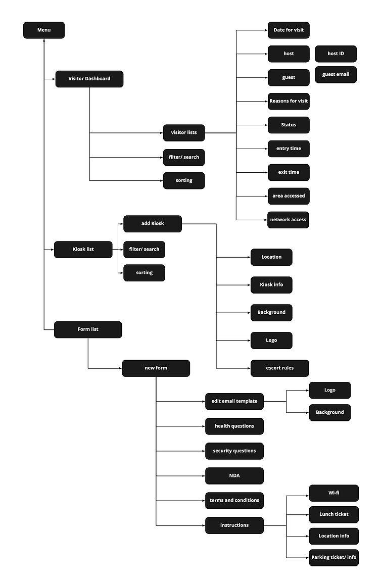 Workflow - New frame (1).jpg