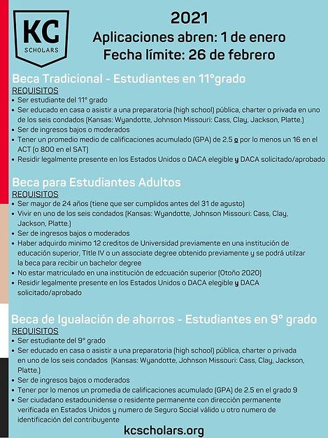 2021-KCS-App-Overview-Spanish_Espanol.jp