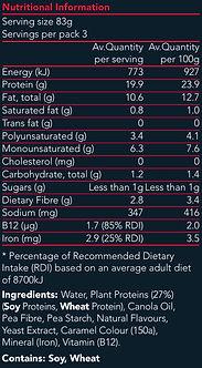Meet Co Strips nutritional information   The Meet Co