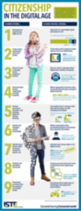 digital-citizen_infographic(3).png