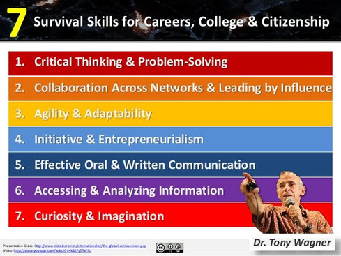 Tony Wagner's 7 Survival Skills: Questions to Ask!
