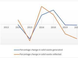 IS SMART WASTE MANAGEMENT THE NEED OF THE HOUR?