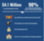 Infographic JED Annual REport 10282019.P