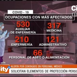 Ocupación camas UCI Covid-19 Colombia