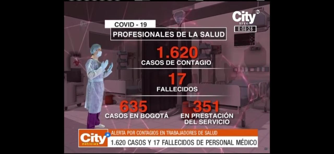 Muertes de médicos en Colombia por Covid