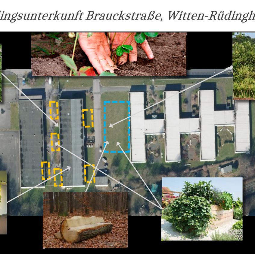 Urban_Gardening_Übersicht