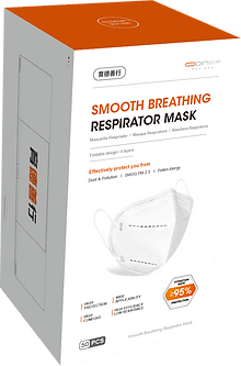 Respirator Mask Box