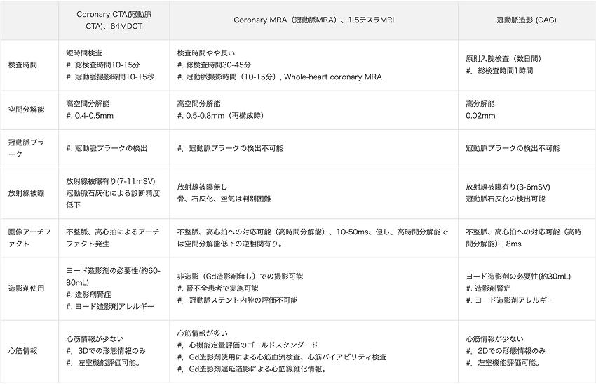スクリーンショット 2021-02-23 16.29.05.png