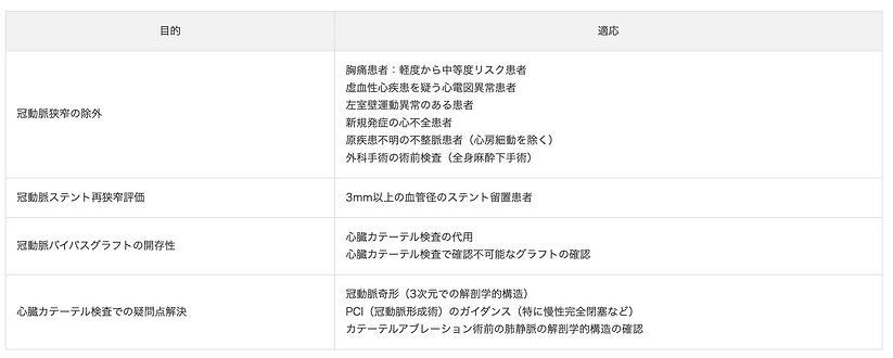 スクリーンショット 2021-02-23 15.57.55.png