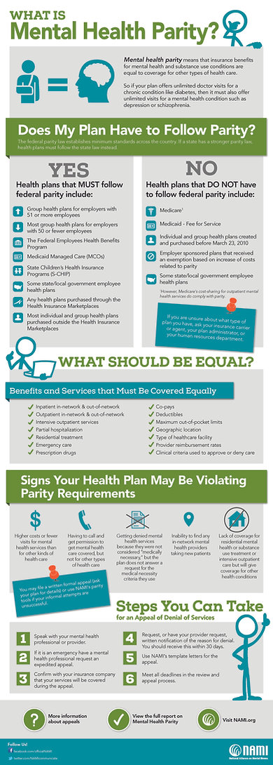 Parity Infographic