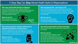 Mental Health Myths Infographic.jpg