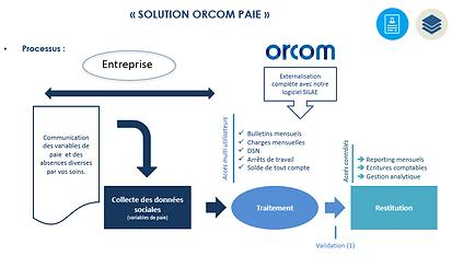 orcom 2.png