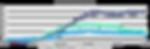 F-26-31Passageway traffic analysis chart
