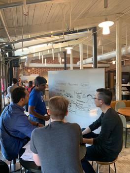 Brainstorm methodologies