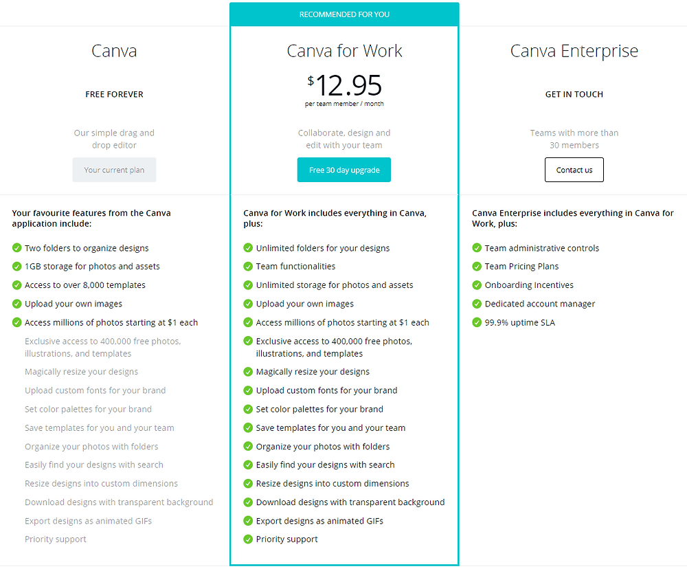 Graphic Design Tool For Beginners: Canva vs. Visme - Canva Alternative - Canva For Work Pricing - Yes To Tech