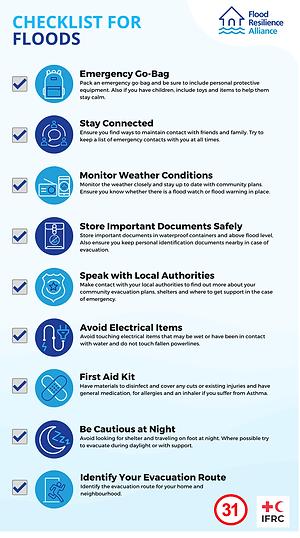Checklist Flood.png