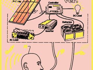HINODE OFF GRID SYSTEM 自然電力で行こう!