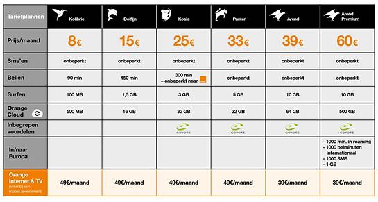 GSM abonnementen Orange