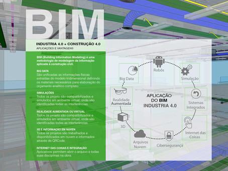 Indústria e Construção 4.0