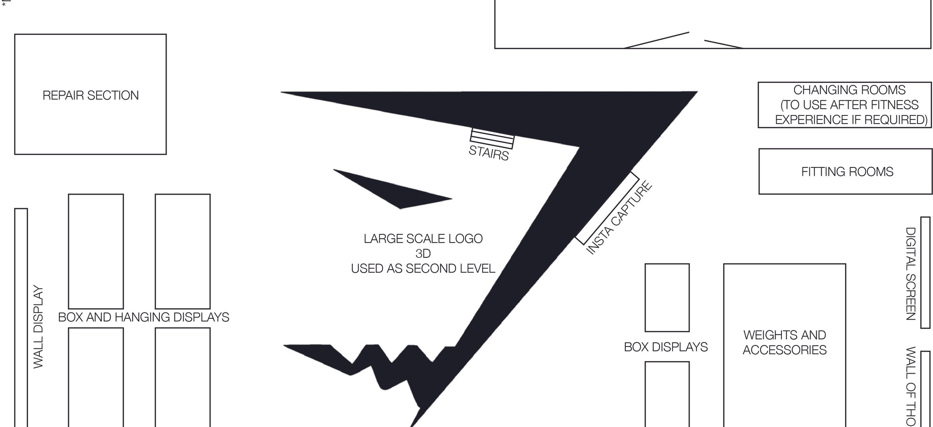 Planogram for in-store. Consisting of a repair section and fitness experience. The centre situates the Gymshark logo, creating a second level which overlooks the entire store.