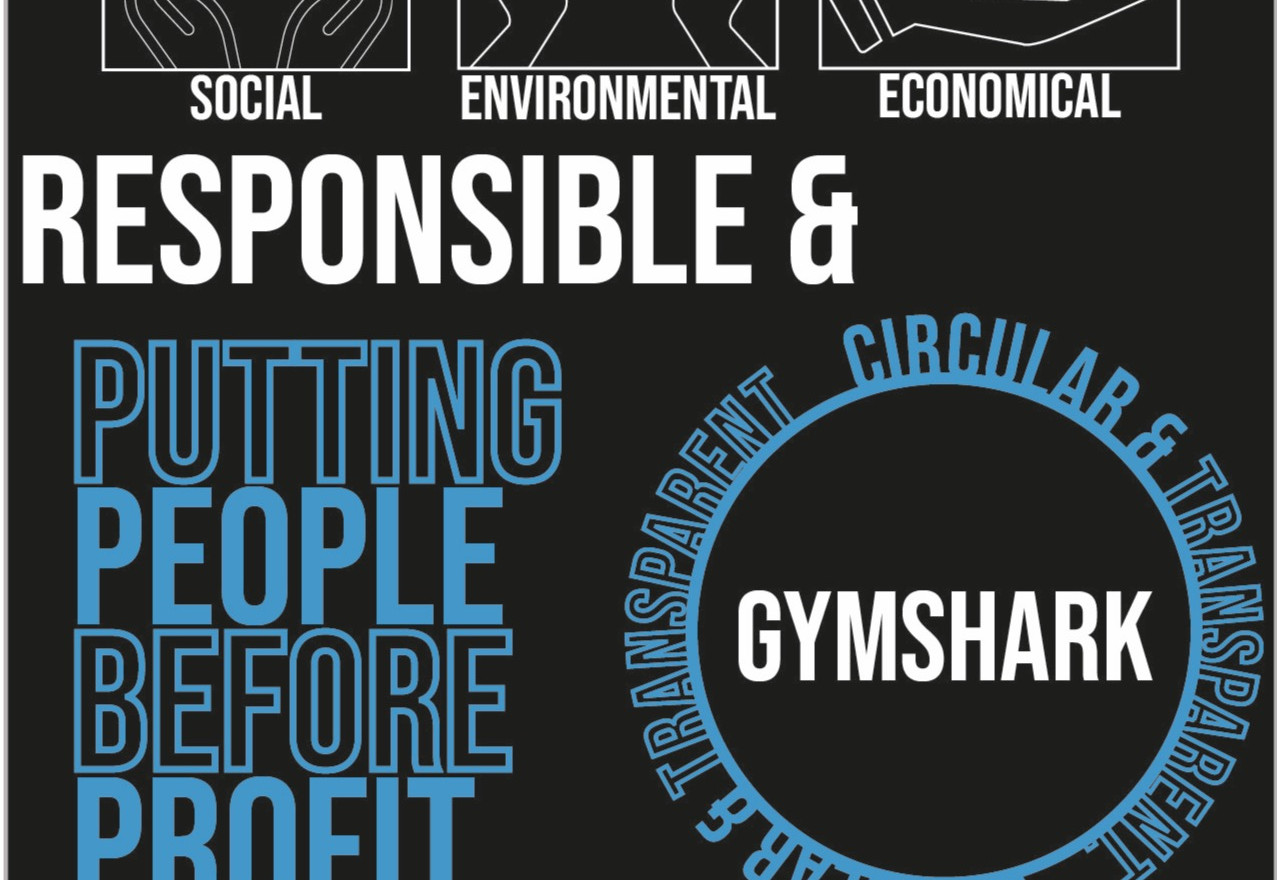 Infographic to effectively communicate Gymsharks mission and ultimate goal.