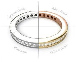 engagement ring- metal types