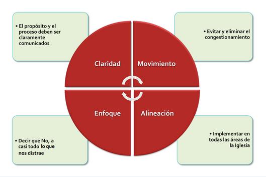 4 elementos .png