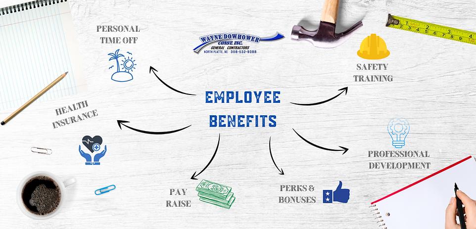 EMPLOYEE BENEFITS.png