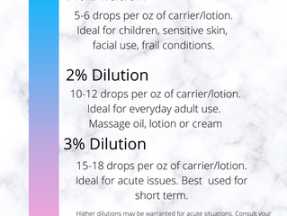 How and Why to Dilute Essential Oils -- Key Information the Dilution Charts May Miss...