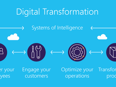 Digital Transformation Challenges Small Businesses Face