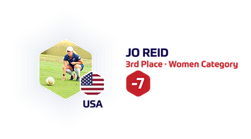 US_Open_2021_results_web_reid.png