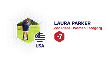 US_Open_2021_results_web_parker.png