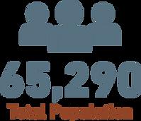 HEDC - total population.png
