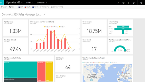 Microsoft Dynamics 365 sales module dashboard