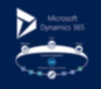 dynamics-365-for-customer-engagement-for